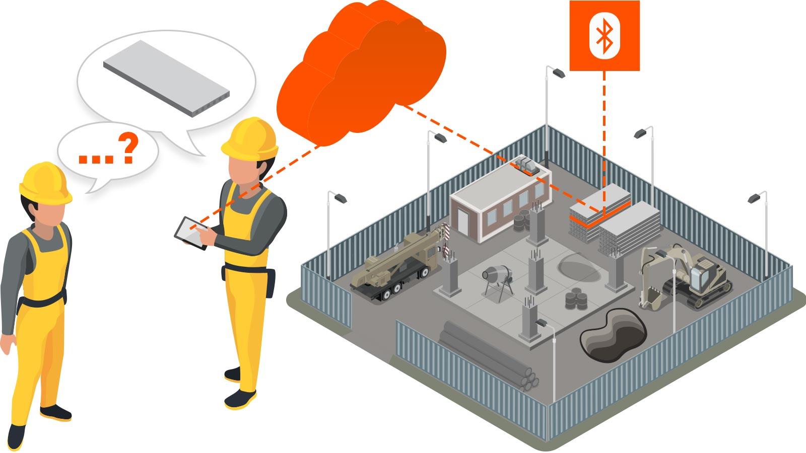 Herausforderung Digitaler Bau auf der Suche nach Werkzeugen und Baumaterialien